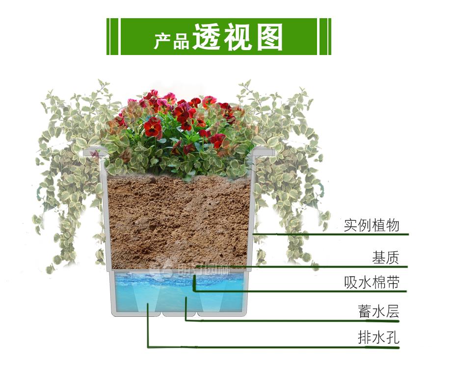 高架桥绿化花盆产品透视图